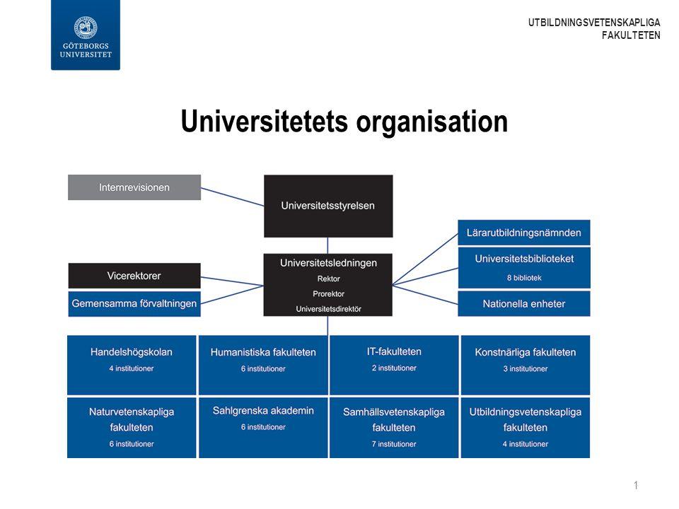 Universitetets organisation 1 UTBILDNINGSVETENSKAPLIGA FAKULTETEN