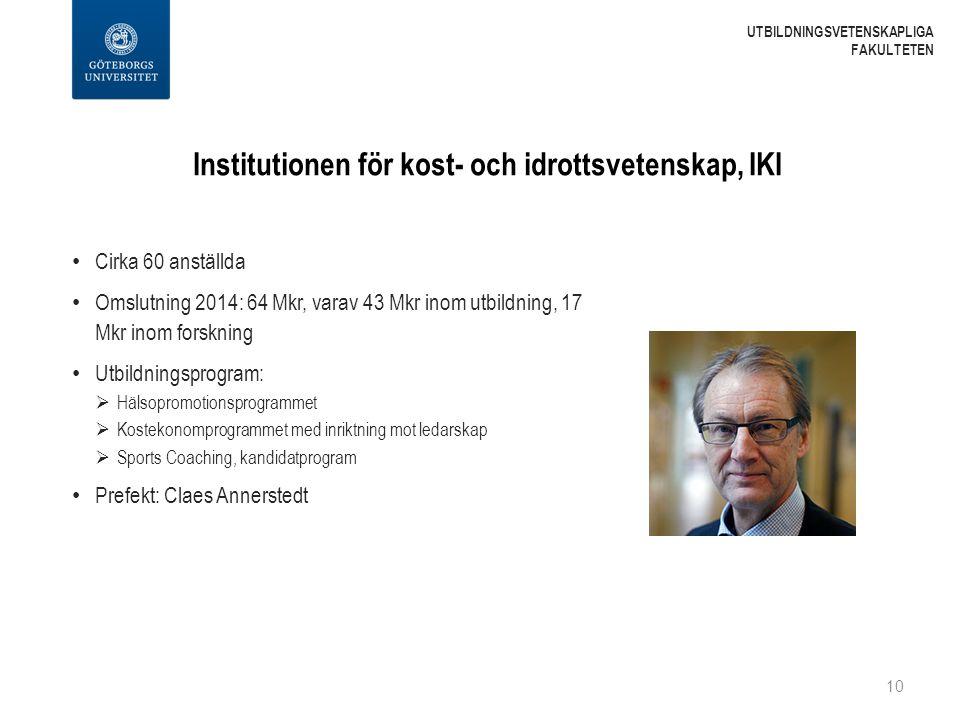 Institutionen för kost- och idrottsvetenskap, IKI Cirka 60 anställda Omslutning 2014: 64 Mkr, varav 43 Mkr inom utbildning, 17 Mkr inom forskning Utbi