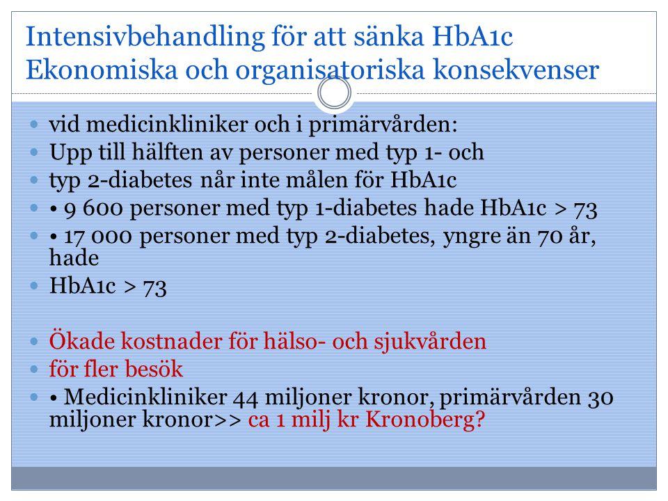 Intensivbehandling för att sänka HbA1c Ekonomiska och organisatoriska konsekvenser vid medicinkliniker och i primärvården: Upp till hälften av persone