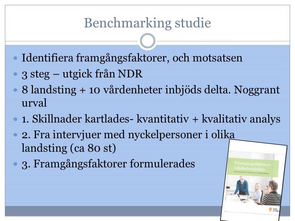 Benchmarking studie Identifiera framgångsfaktorer, och motsatsen 3 steg – utgick från NDR 8 landsting + 10 vårdenheter inbjöds delta. Noggrant urval 1