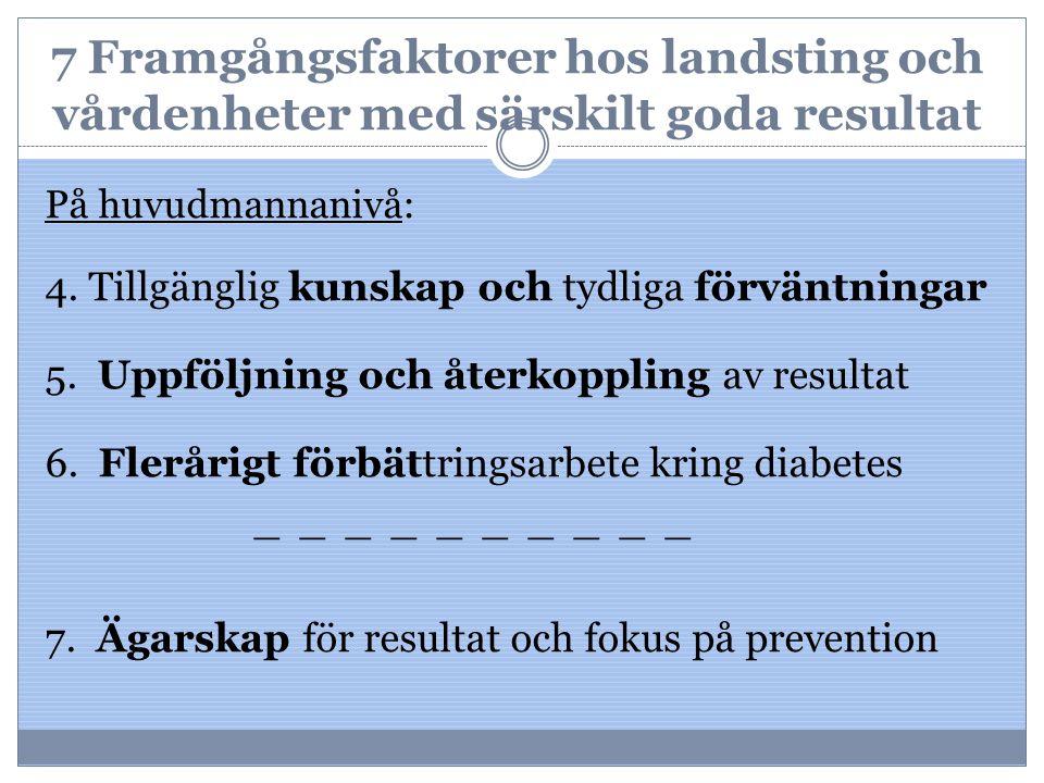 7 Framgångsfaktorer hos landsting och vårdenheter med särskilt goda resultat På huvudmannanivå: 4. Tillgänglig kunskap och tydliga förväntningar 5. Up