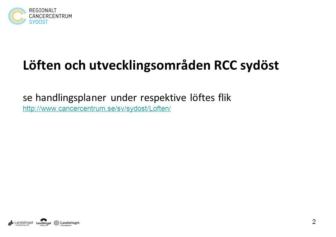 Löften och utvecklingsområden RCC sydöst se handlingsplaner under respektive löftes flik http://www.cancercentrum.se/sv/sydost/Loften/ http://www.cancercentrum.se/sv/sydost/Loften/ 2