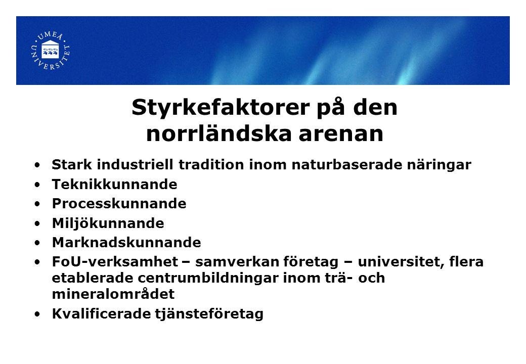 Styrkefaktorer på den norrländska arenan Stark industriell tradition inom naturbaserade näringar Teknikkunnande Processkunnande Miljökunnande Marknadskunnande FoU-verksamhet – samverkan företag – universitet, flera etablerade centrumbildningar inom trä- och mineralområdet Kvalificerade tjänsteföretag