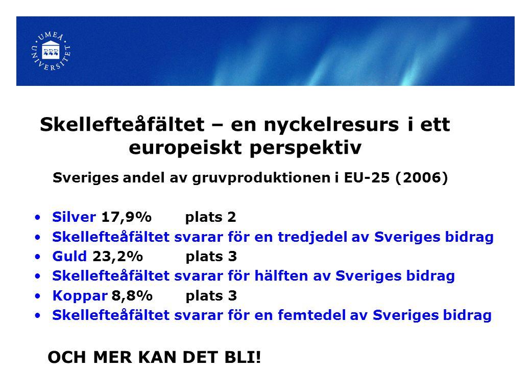 Skellefteåfältet – en nyckelresurs i ett europeiskt perspektiv Sveriges andel av gruvproduktionen i EU-25 (2006) Silver 17,9% plats 2 Skellefteåfältet svarar för en tredjedel av Sveriges bidrag Guld 23,2% plats 3 Skellefteåfältet svarar för hälften av Sveriges bidrag Koppar 8,8% plats 3 Skellefteåfältet svarar för en femtedel av Sveriges bidrag OCH MER KAN DET BLI!