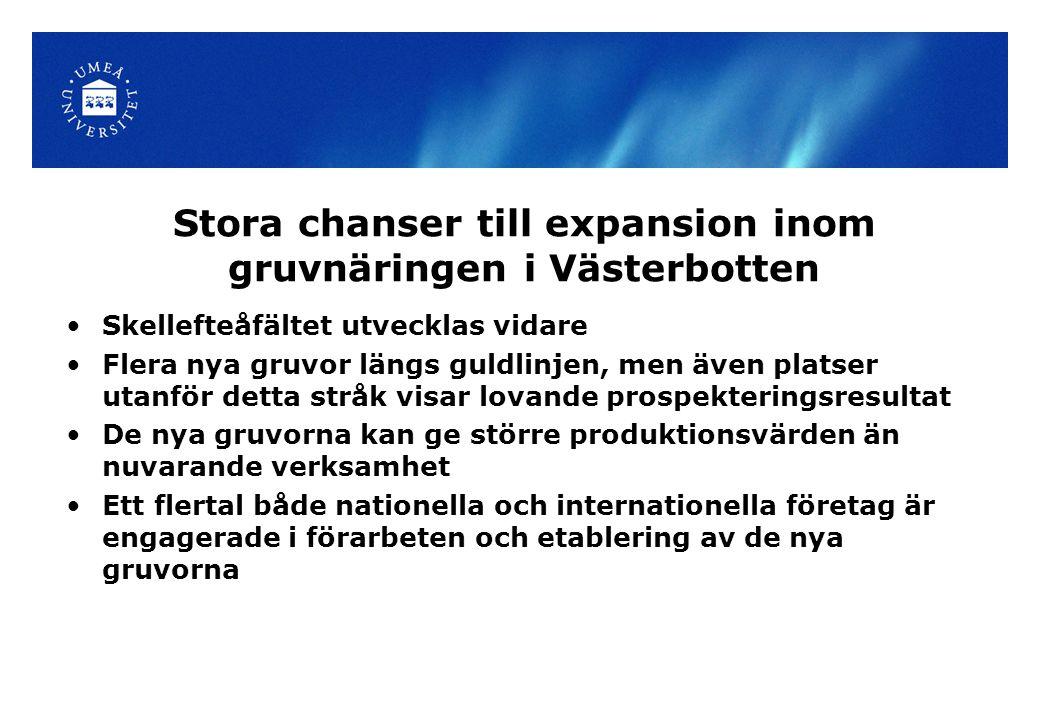 Stora chanser till expansion inom gruvnäringen i Västerbotten Skellefteåfältet utvecklas vidare Flera nya gruvor längs guldlinjen, men även platser utanför detta stråk visar lovande prospekteringsresultat De nya gruvorna kan ge större produktionsvärden än nuvarande verksamhet Ett flertal både nationella och internationella företag är engagerade i förarbeten och etablering av de nya gruvorna