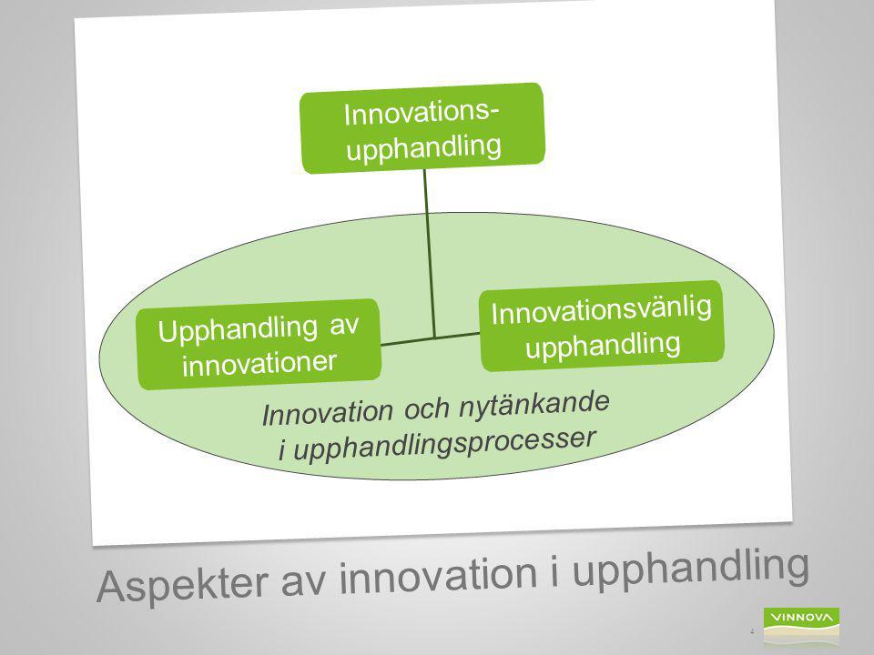 4 Aspekter av innovation i upphandling Innovation och nytänkande i upphandlingsprocesser Upphandling av innovationer Innovationsvänlig upphandling Innovations- upphandling