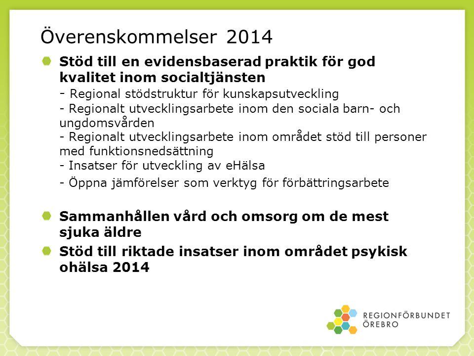 Öppna jämförelser Regionförbundet Örebro har fått 75 000 kr för 2014 Syfte: Ge regionalt stöd för att öka kommunernas förståelse för och användning av ÖJ i socialtjänsten Att använda ÖJ som ett verktyg i planering och förbättringsarbete inom socialtjänstens verksamhetsområde