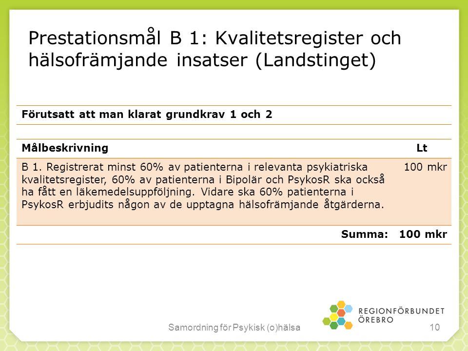 Prestationsmål B 1: Kvalitetsregister och hälsofrämjande insatser (Landstinget) Samordning för Psykisk (o)hälsa10 MålbeskrivningLt B 1. Registrerat mi