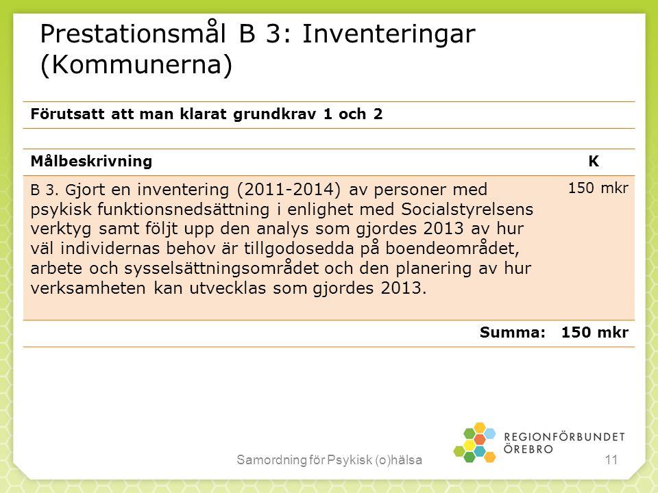 Prestationsmål B 3: Inventeringar (Kommunerna) Samordning för Psykisk (o)hälsa11 MålbeskrivningK B 3. G jort en inventering (2011-2014) av personer me