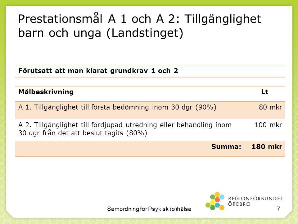 Prestationsmål A 1 och A 2: Tillgänglighet barn och unga (Landstinget) Samordning för Psykisk (o)hälsa7 MålbeskrivningLt A 1. Tillgänglighet till förs