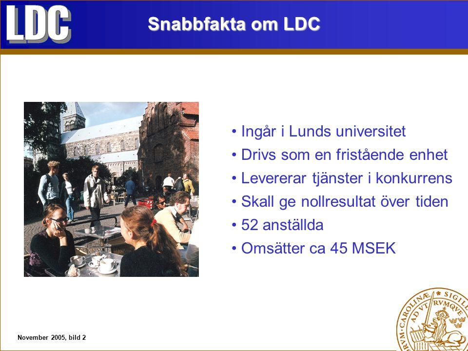 November 2005, bild 2 Snabbfakta om LDC Ingår i Lunds universitet Drivs som en fristående enhet Levererar tjänster i konkurrens Skall ge nollresultat över tiden 52 anställda Omsätter ca 45 MSEK