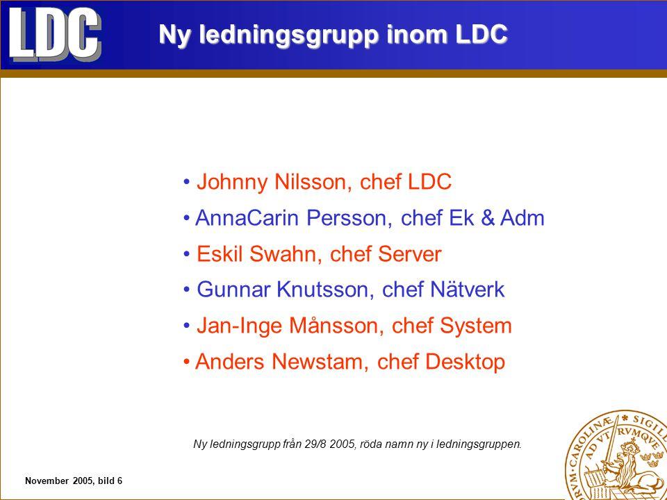 November 2005, bild 6 Ny ledningsgrupp inom LDC Johnny Nilsson, chef LDC AnnaCarin Persson, chef Ek & Adm Eskil Swahn, chef Server Gunnar Knutsson, chef Nätverk Jan-Inge Månsson, chef System Anders Newstam, chef Desktop Ny ledningsgrupp från 29/8 2005, röda namn ny i ledningsgruppen.