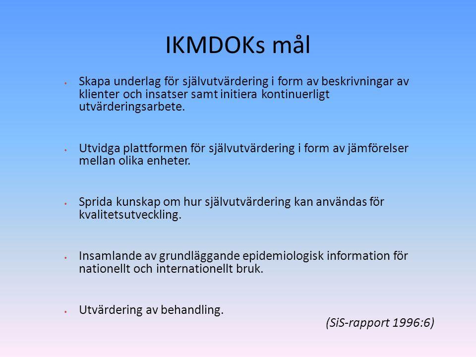 IKMDOKs mål Skapa underlag för självutvärdering i form av beskrivningar av klienter och insatser samt initiera kontinuerligt utvärderingsarbete. Utvid