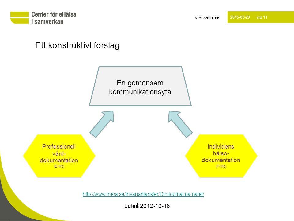www.cehis.se 2015-03-29 sid 11 Ett konstruktivt förslag Professionell vård- dokumentation (EHR) Individens hälso- dokumentation (PHR) En gemensam kommunikationsyta http://www.inera.se/Invanartjanster/Din-journal-pa-natet/ Luleå 2012-10-16