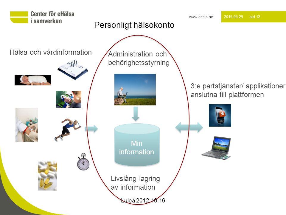 www.cehis.se 2015-03-29 sid 12 Personligt hälsokonto Administration och behörighetsstyrning Min information Livslång lagring av information 3:e partstjänster/ applikationer anslutna till plattformen Hälsa och vårdinformation Luleå 2012-10-16