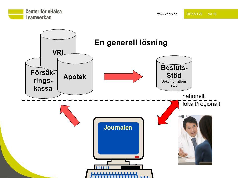 www.cehis.se 2015-03-29 sid 16 En generell lösning Försäk- rings- kassa Besluts- Stöd Dokumentations stöd VRI nationellt lokalt/regionalt Apotek Luleå