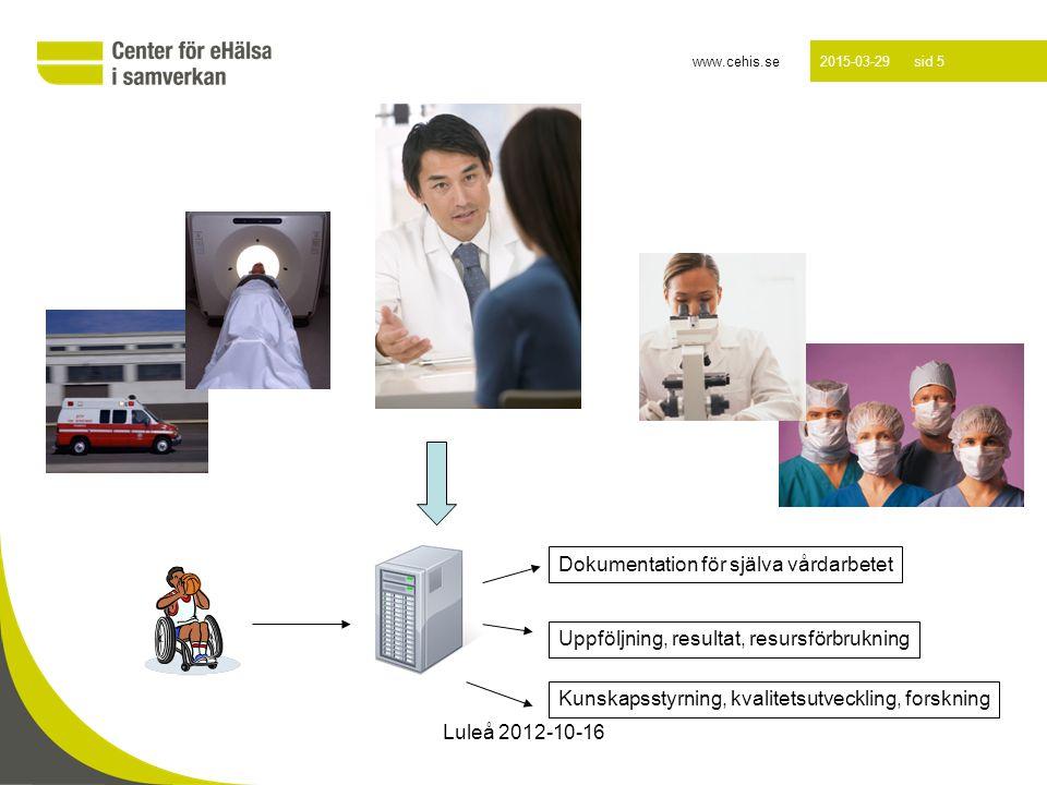 www.cehis.se 2015-03-29 sid 5 Luleå 2012-10-16 Kunskapsstyrning, kvalitetsutveckling, forskning Dokumentation för själva vårdarbetet Uppföljning, resu