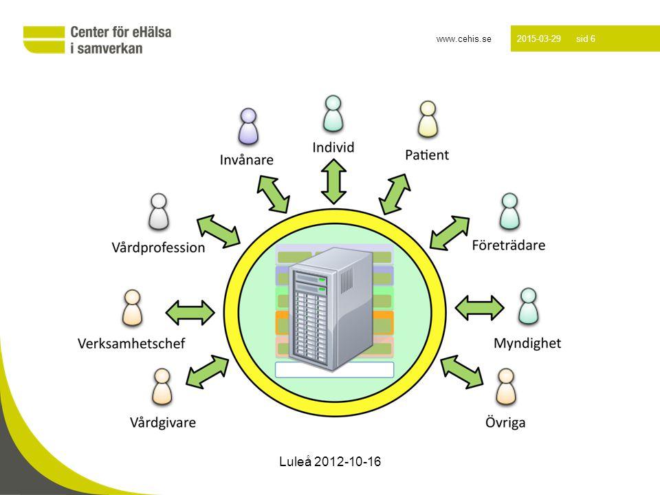 www.cehis.se 2015-03-29 sid 6 Luleå 2012-10-16