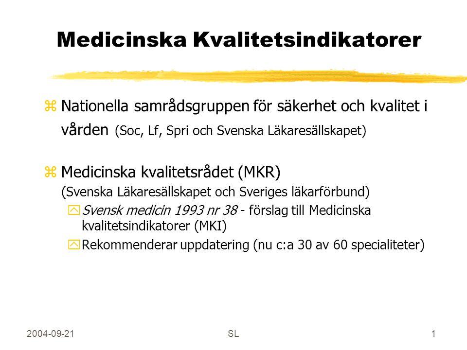 2004-09-21SL1 Medicinska Kvalitetsindikatorer zNationella samrådsgruppen för säkerhet och kvalitet i vården (Soc, Lf, Spri och Svenska Läkaresällskapet) zMedicinska kvalitetsrådet (MKR) (Svenska Läkaresällskapet och Sveriges läkarförbund) ySvensk medicin 1993 nr 38 - förslag till Medicinska kvalitetsindikatorer (MKI) yRekommenderar uppdatering (nu c:a 30 av 60 specialiteter)