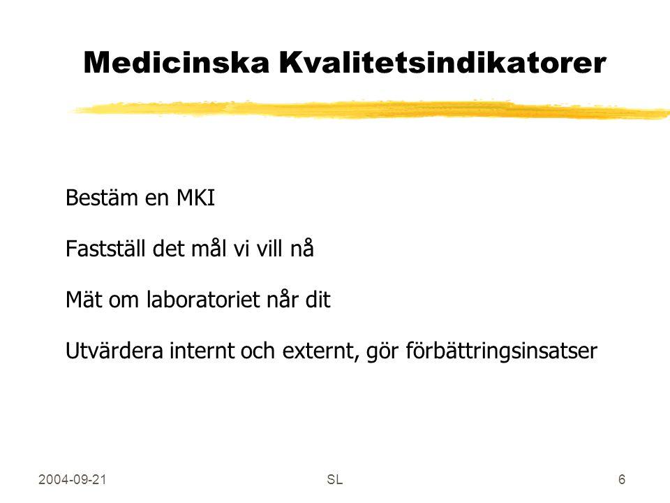 2004-09-21SL6 Medicinska Kvalitetsindikatorer Bestäm en MKI Fastställ det mål vi vill nå Mät om laboratoriet når dit Utvärdera internt och externt, gör förbättringsinsatser