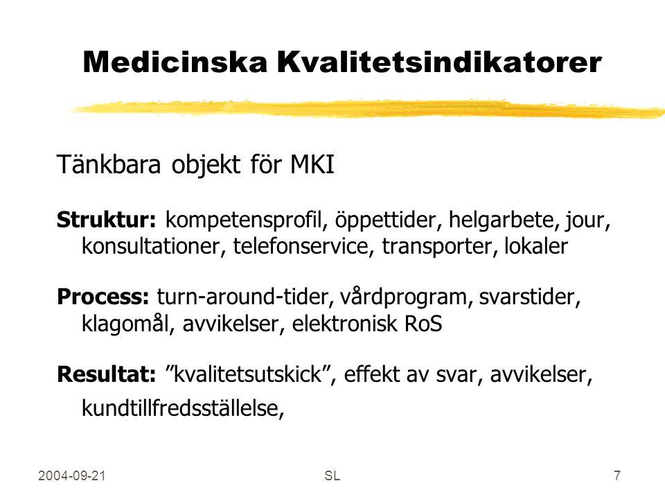 2004-09-21SL7 Medicinska Kvalitetsindikatorer Tänkbara objekt för MKI Struktur: kompetensprofil, öppettider, helgarbete, jour, konsultationer, telefonservice, transporter, lokaler Process: turn-around-tider, vårdprogram, svarstider, klagomål, avvikelser, elektronisk RoS Resultat: kvalitetsutskick , effekt av svar, avvikelser, kundtillfredsställelse,