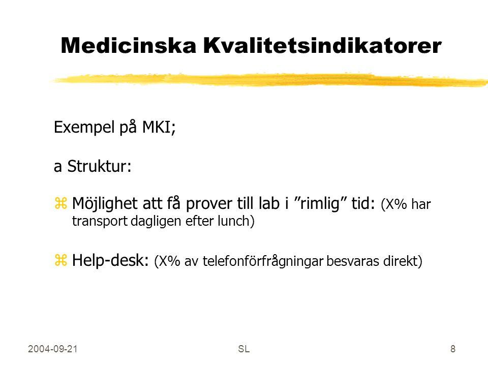 2004-09-21SL8 Medicinska Kvalitetsindikatorer Exempel på MKI; a Struktur: zMöjlighet att få prover till lab i rimlig tid: (X% har transport dagligen efter lunch) zHelp-desk: (X% av telefonförfrågningar besvaras direkt)