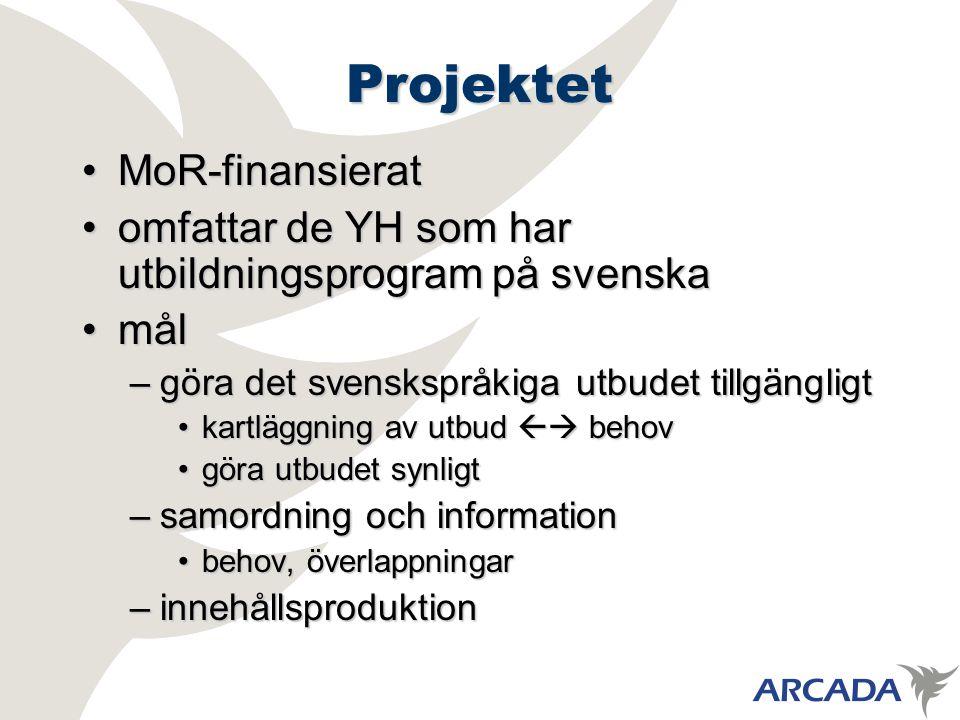 Projektet MoR-finansieratMoR-finansierat omfattar de YH som har utbildningsprogram på svenskaomfattar de YH som har utbildningsprogram på svenska målmål –göra det svenskspråkiga utbudet tillgängligt kartläggning av utbud  behovkartläggning av utbud  behov göra utbudet synligtgöra utbudet synligt –samordning och information behov, överlappningarbehov, överlappningar –innehållsproduktion