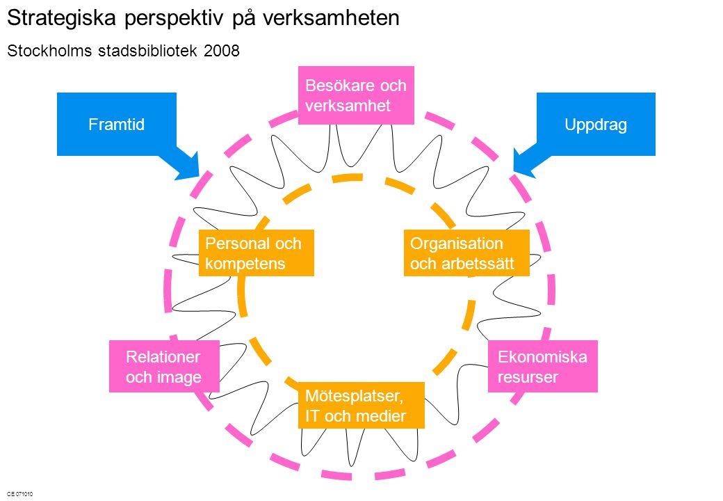 Steg 1 – Uppdraget idag och i framtiden Diskussion om uppdraget, idag och i framtiden.