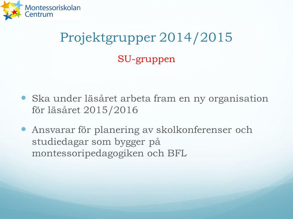 Projektgrupper 2014/2015 SU-gruppen Ska under läsåret arbeta fram en ny organisation för läsåret 2015/2016 Ansvarar för planering av skolkonferenser och studiedagar som bygger på montessoripedagogiken och BFL
