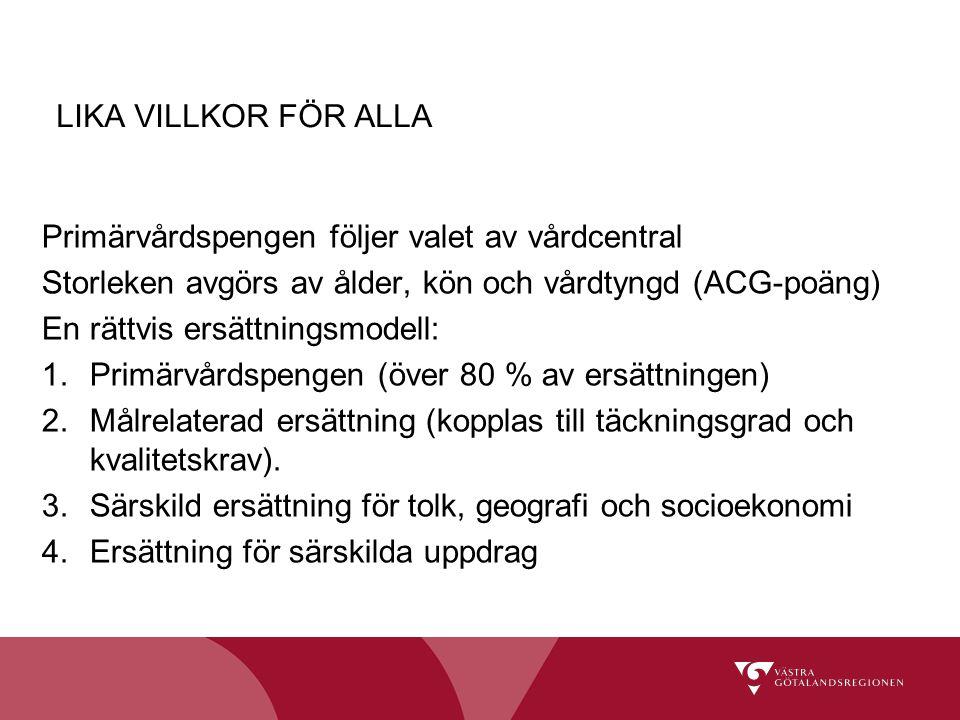 LIKA VILLKOR FÖR ALLA Primärvårdspengen följer valet av vårdcentral Storleken avgörs av ålder, kön och vårdtyngd (ACG-poäng) En rättvis ersättningsmod
