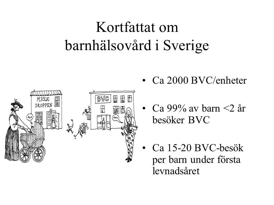 Kortfattat om barnhälsovård i Sverige Totalt ca 3 miljoner besök per år på BVC