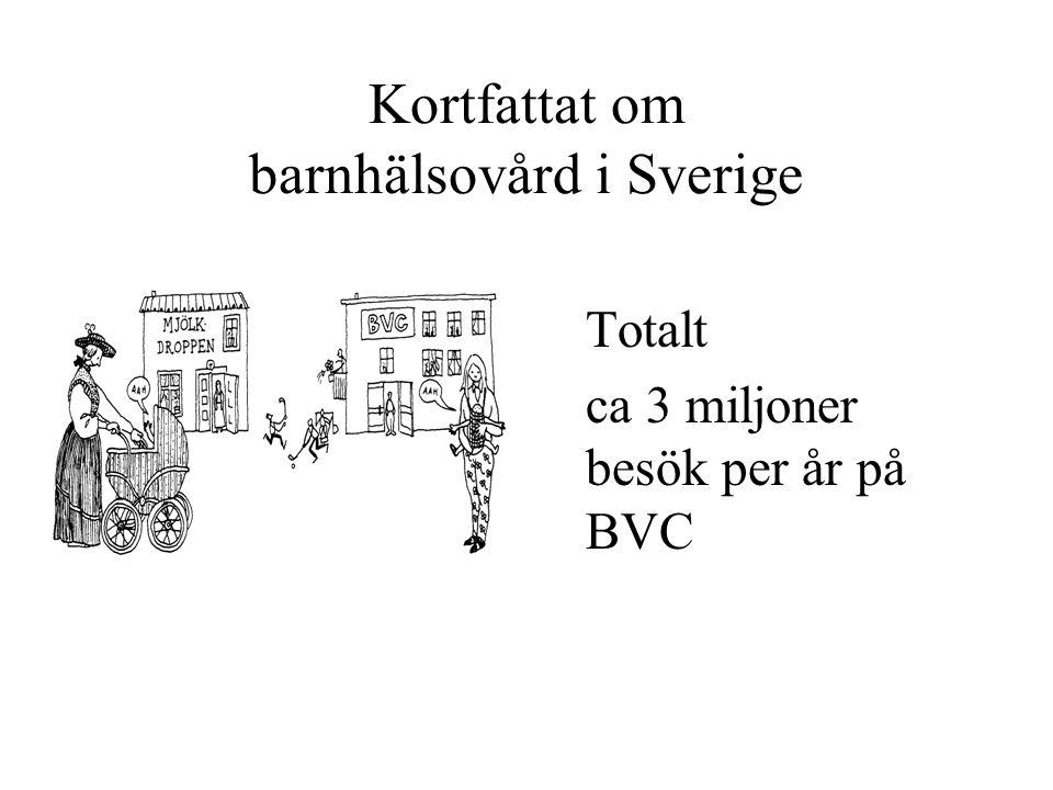 Vad händer vid dessa 3 miljoner besök på BVC.