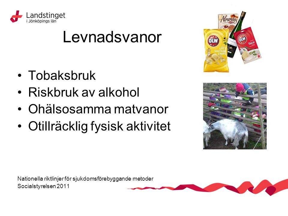 Levnadsvanor Tobaksbruk Riskbruk av alkohol Ohälsosamma matvanor Otillräcklig fysisk aktivitet Nationella riktlinjer för sjukdomsförebyggande metoder Socialstyrelsen 2011