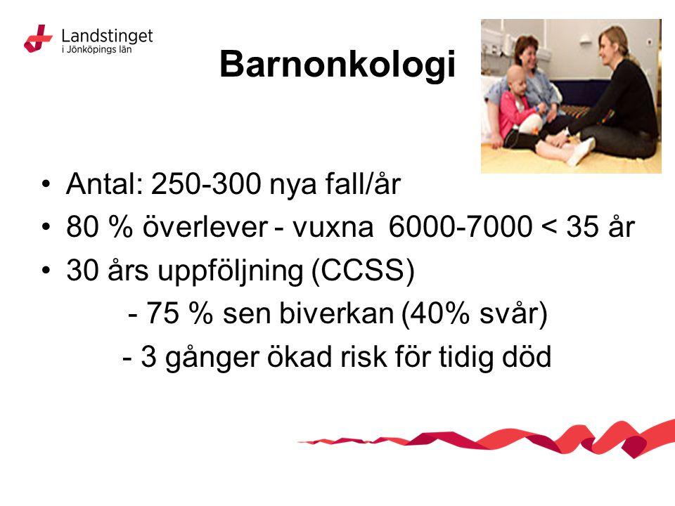 Barnonkologi Antal: 250-300 nya fall/år 80 % överlever - vuxna 6000-7000 < 35 år 30 års uppföljning (CCSS) - 75 % sen biverkan (40% svår) - 3 gånger ökad risk för tidig död