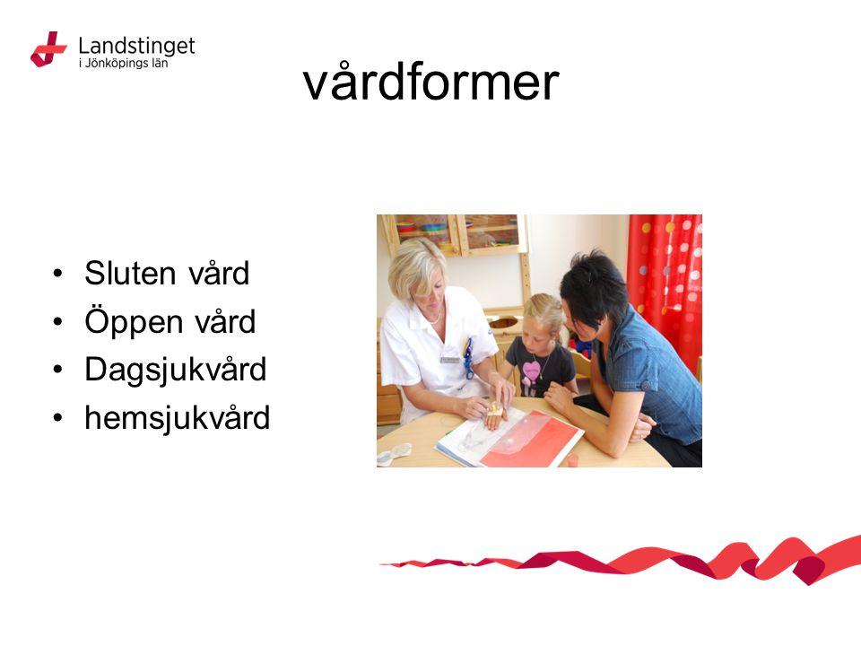 vårdformer Sluten vård Öppen vård Dagsjukvård hemsjukvård
