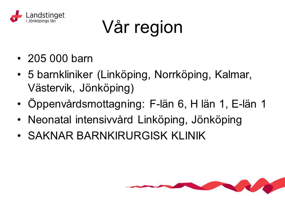 Vår region 205 000 barn 5 barnkliniker (Linköping, Norrköping, Kalmar, Västervik, Jönköping) Öppenvårdsmottagning: F-län 6, H län 1, E-län 1 Neonatal intensivvård Linköping, Jönköping SAKNAR BARNKIRURGISK KLINIK
