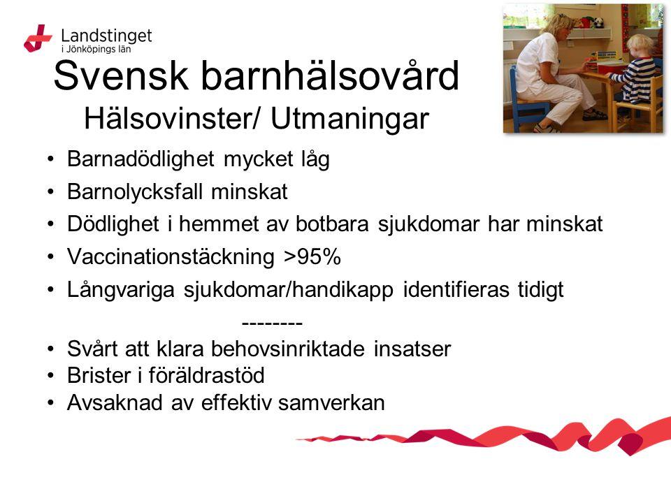 Svensk barnhälsovård Hälsovinster/ Utmaningar Barnadödlighet mycket låg Barnolycksfall minskat Dödlighet i hemmet av botbara sjukdomar har minskat Vaccinationstäckning >95% Långvariga sjukdomar/handikapp identifieras tidigt -------- Svårt att klara behovsinriktade insatser Brister i föräldrastöd Avsaknad av effektiv samverkan