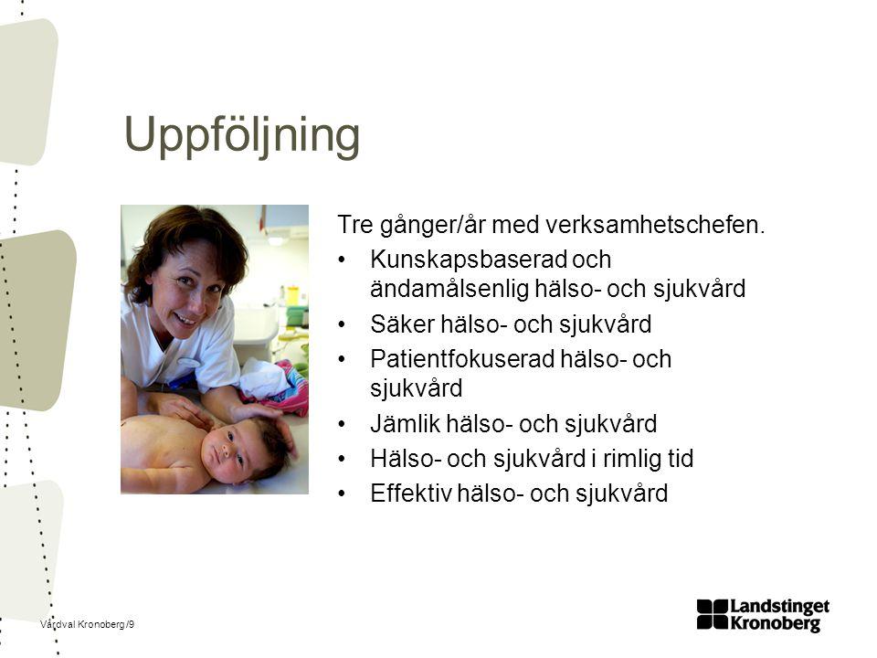 Vårdval Kronoberg /9 Uppföljning Tre gånger/år med verksamhetschefen.