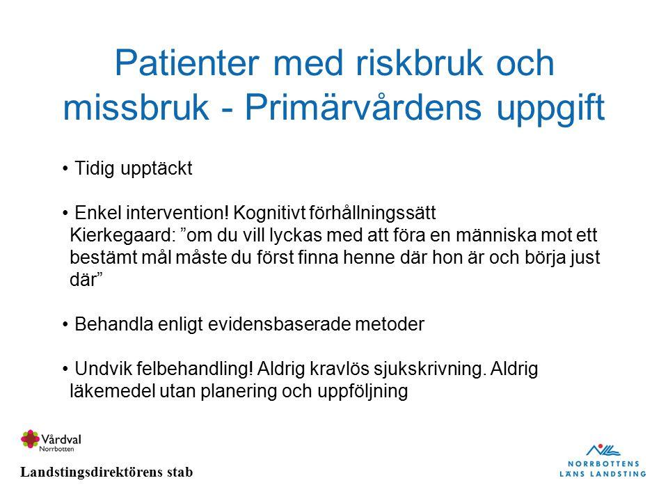 """Patienter med riskbruk och missbruk - Primärvårdens uppgift Tidig upptäckt Enkel intervention! Kognitivt förhållningssätt Kierkegaard: """"om du vill lyc"""