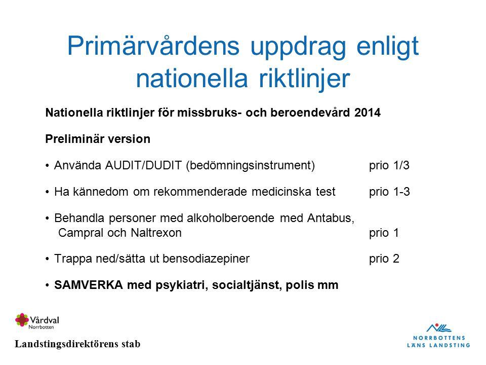 Landstingsdirektörens stab Primärvårdens uppdrag enligt nationella riktlinjer Nationella riktlinjer för missbruks- och beroendevård 2014 Preliminär ve