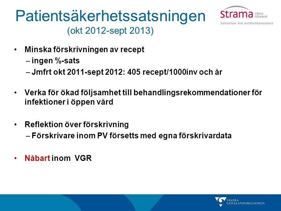 Patientsäkerhetssatsningen (okt 2012-sept 2013) Minska förskrivningen av recept –ingen %-sats –Jmfrt okt 2011-sept 2012: 405 recept/1000inv och år Verka för ökad följsamhet till behandlingsrekommendationer för infektioner i öppen vård Reflektion över förskrivning –Förskrivare inom PV försetts med egna förskrivardata Nåbart inom VGR