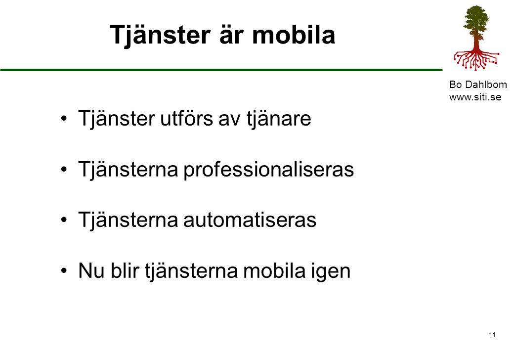 Bo Dahlbom www.siti.se 12 System och tjänster Perspektiv på tekniken Tekniken som system (EDB) Tekniken som verktyg (PC) Tekniken som tjänster (IT)