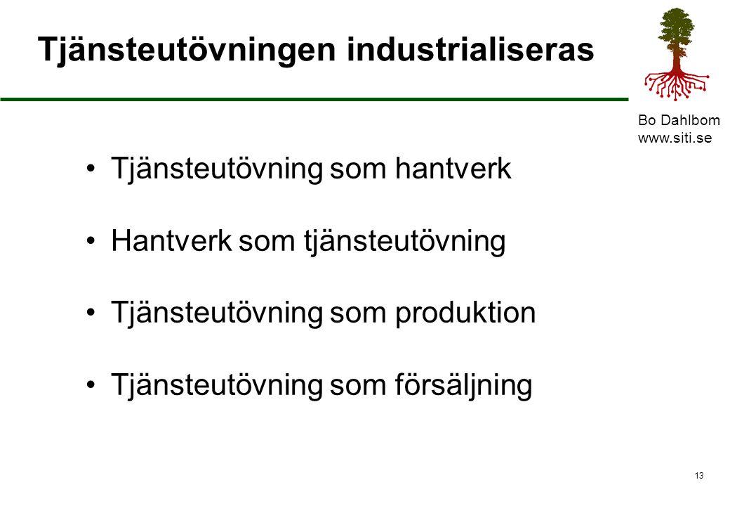 Bo Dahlbom www.siti.se 14 Tjänsteutövningen organiseras Tjänsteutövning som produktion Tjänsteutövning som administration Tjänsteutövning i fabrik Tjänsteutövning på marknaden