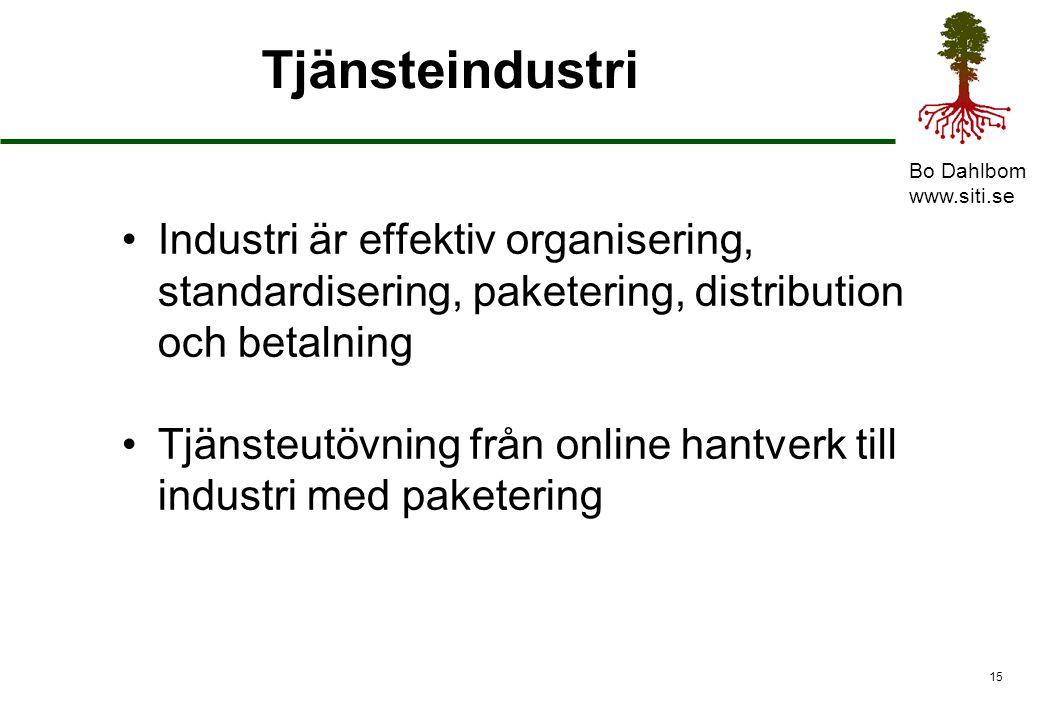 Bo Dahlbom www.siti.se 16 Tjänsteutövningens teknik Tjänster utövas med IT Tjänsteutövning som relation Tjänster som paket Automatisk tjänstedistribution