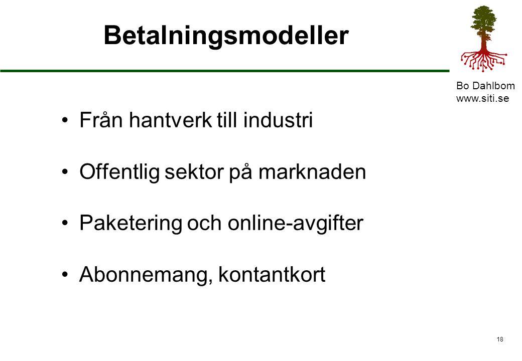 Bo Dahlbom www.siti.se 19 Vad kan vi lära av 3G.Wap, GPRS, 3G, i-mode, kilobit...