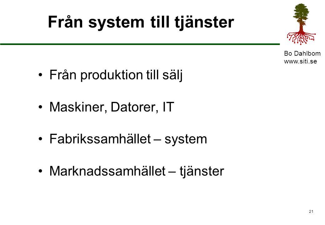 Bo Dahlbom www.siti.se 22 Från system till tjänster Från system till applikationer Från organisationer till marknad Från produktion till försäljning Från processer till situationer Från förbättring till innovationer