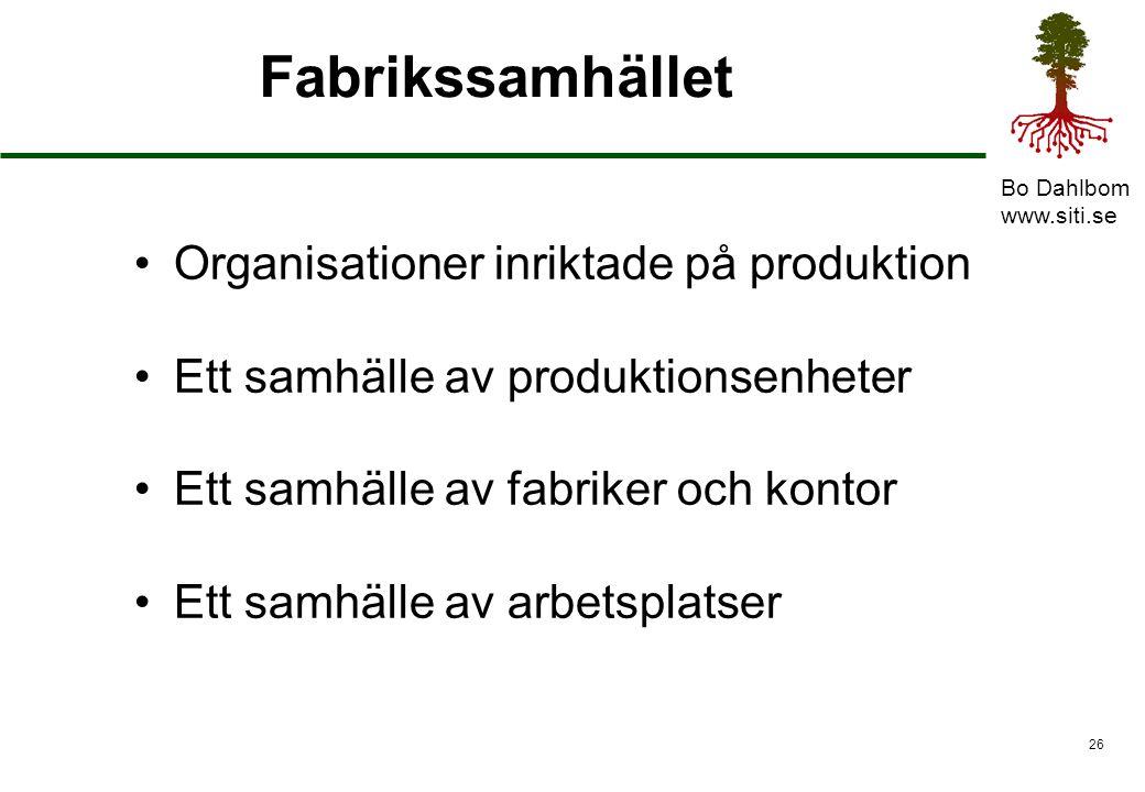 Bo Dahlbom www.siti.se 27 Marknadssamhället Organisationer inriktade på affärer Ett samhället av marknadsplatser Ett samhälle av mötesplatser Oaser (hot spots) och öken (3G)