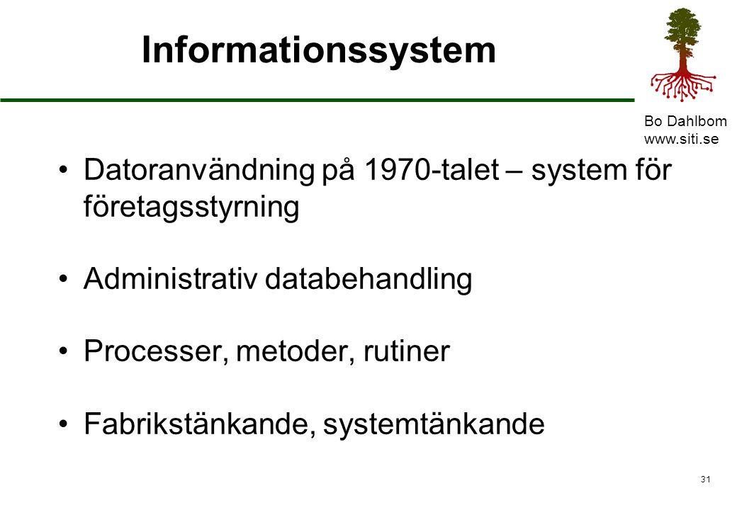 Bo Dahlbom www.siti.se 32 Datorn som verktyg Datoranvändning på 1980-talet – stöd för samarbete och kommunikation Computer Support for Cooperative Work Lärande, kompetens, nätverkande Team work och empowerment