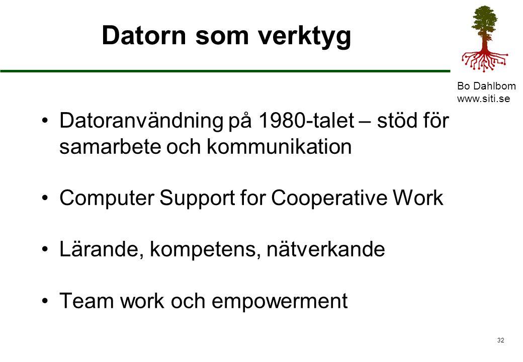 Bo Dahlbom www.siti.se 33 Informationstjänster IT-användning på 2000-talet – sälj och service e-tjänster, e-lärande, e-media Alltid tillgänglig, bästa service Marknadsorientering, servicetänkande