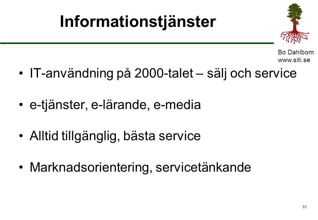 Bo Dahlbom www.siti.se 33 Informationstjänster IT-användning på 2000-talet – sälj och service e-tjänster, e-lärande, e-media Alltid tillgänglig, bästa